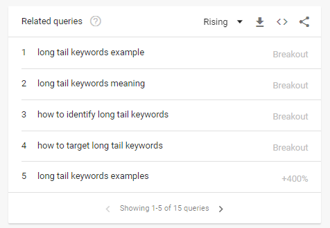 How to Find Long Tail Keywords - Beginners Guide Google Trends Most Search Keywords