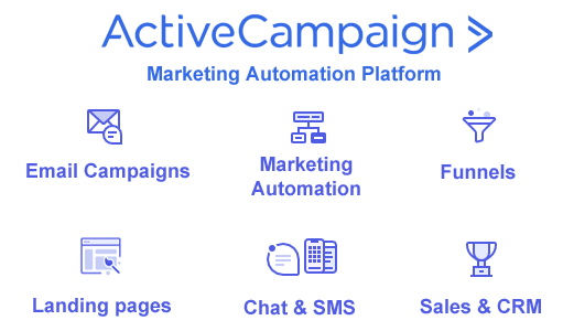 activecampaign-marketing-automation-features